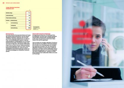 Annual Reports Sparkasse Hesse Design